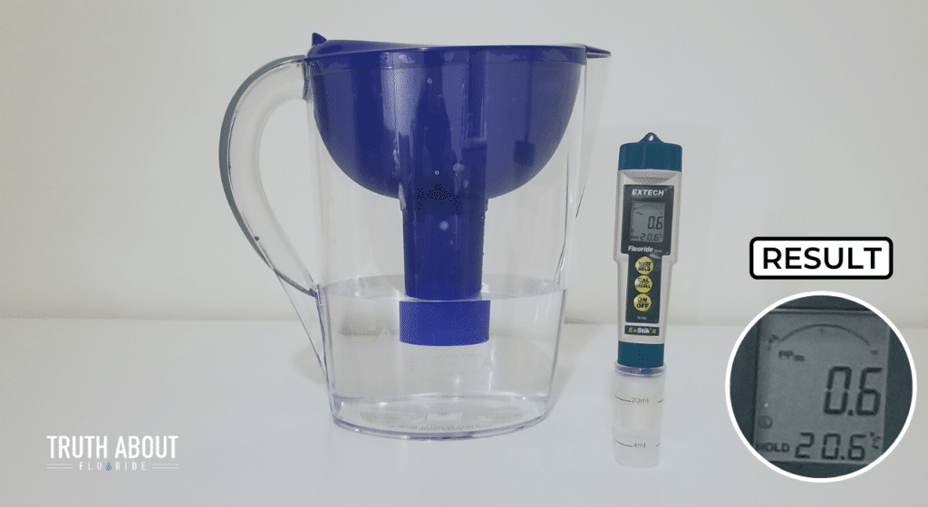 brita filters tested with a fluoride meter, result 0.6ppm of fluoride, no change