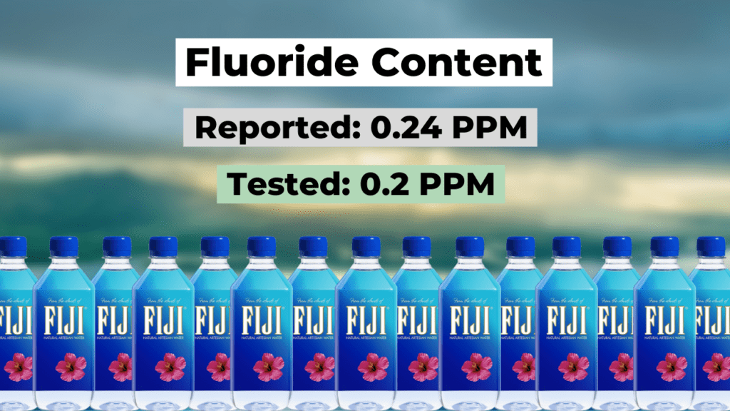 does fiji water have fluoride summary, reported 0.24ppm, tested 0.2ppm