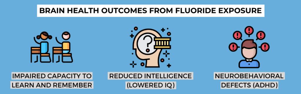 brain health outcomes from fluoride exposure