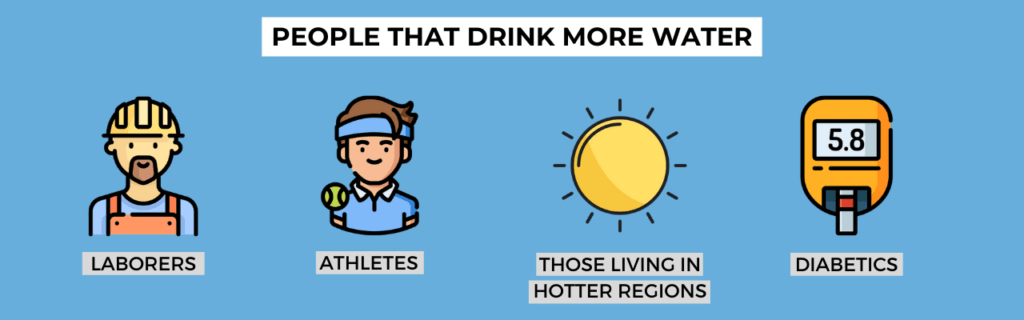 people that drink more water