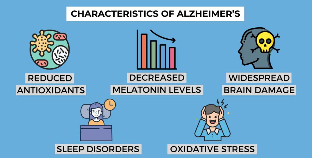 characteristics of Alzheimer's