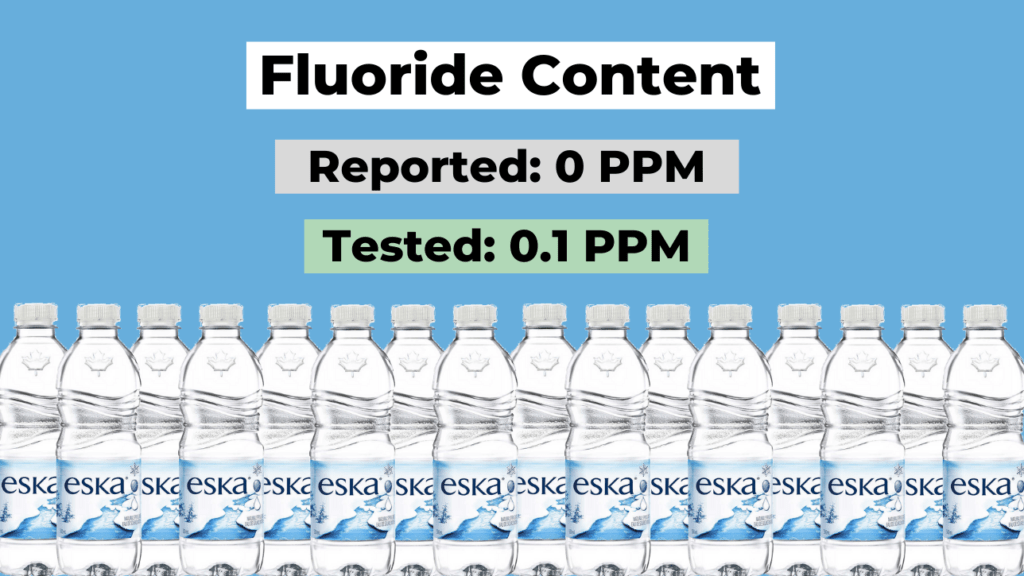 summary of reported and tested fluoride levels for Eska Water