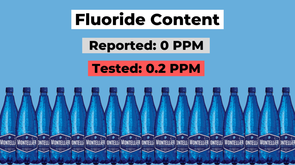summary of reported and tested fluoride levels for montellier water