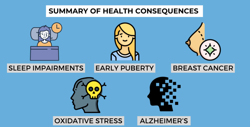 summary of helath consequences due to fluoride-pineal gland interaction