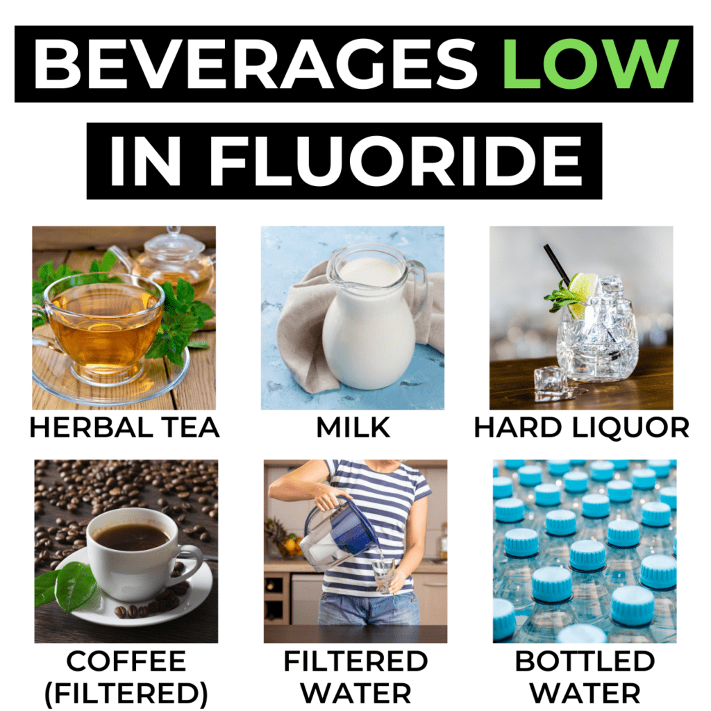 beverages low in fluoride: herbal tea, milk, hard liquor, coffee (filtered), filtered water, bottled water.