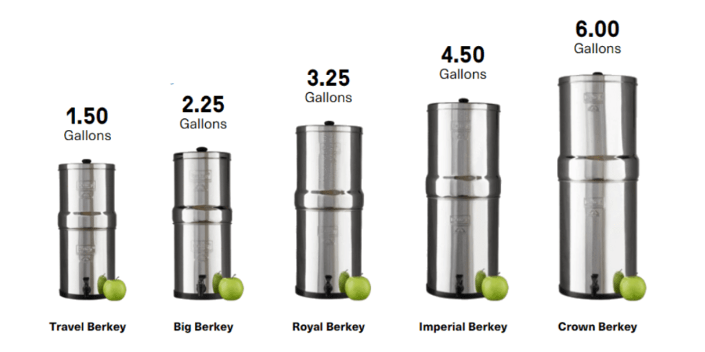 different sizes of berkey filters