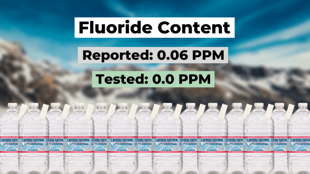 does crystal geyser water have fluoride, reported and tested fluoride level summary