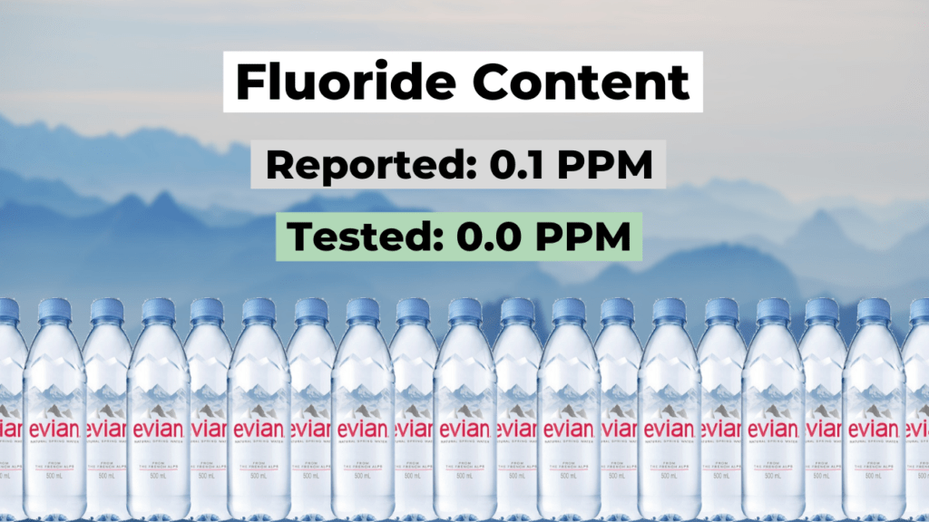 evian fluoride level summary, reported (0.1 ppm) and tested (0.0 ppm)