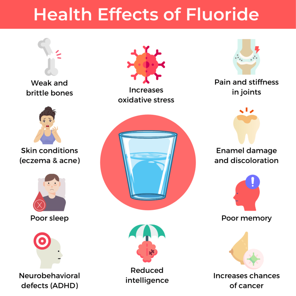 health effects of fluoride