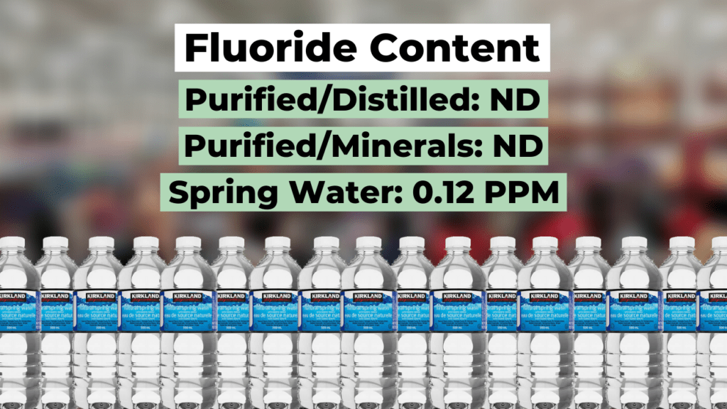 kirkland water fluoride content summary, purified/distilled (ND), purified with minerals (ND), and spring water (0.12 ppm)