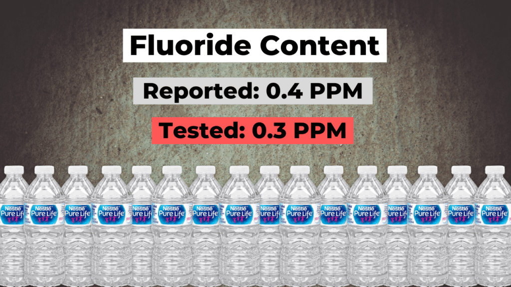 summary of reported and tested fluoride levels for Nestle Pure Life Water