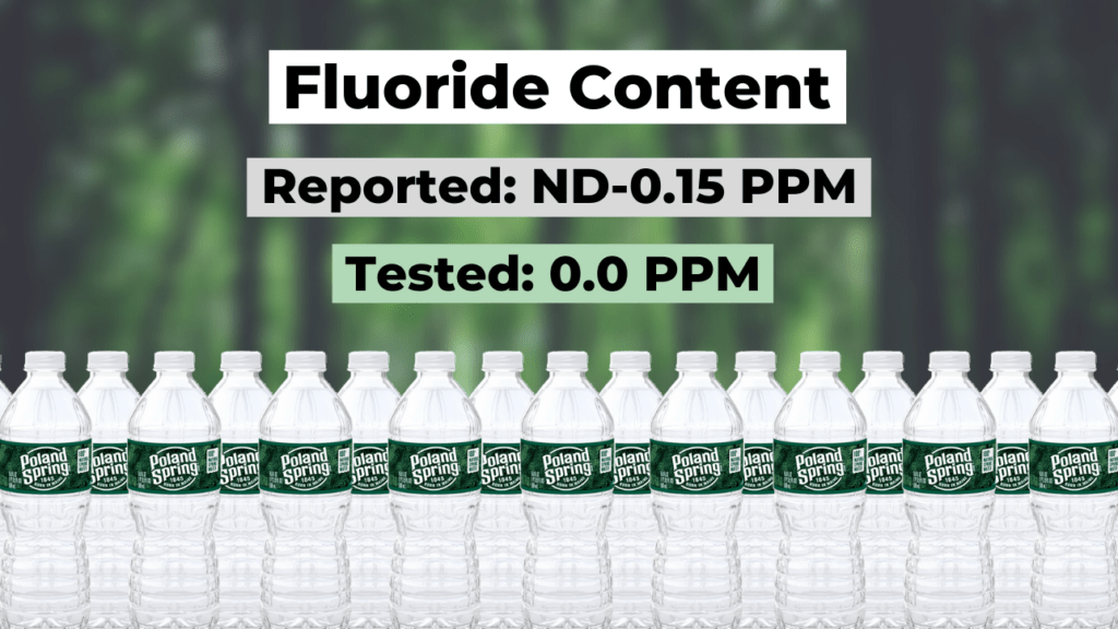 summary of reported and tested fluoride levels for Poland Spring Water