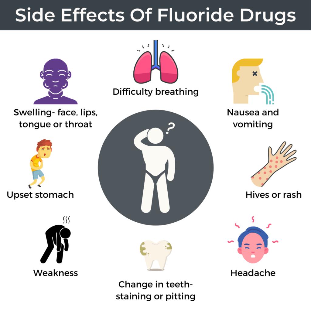 side effects of fluoride drugs