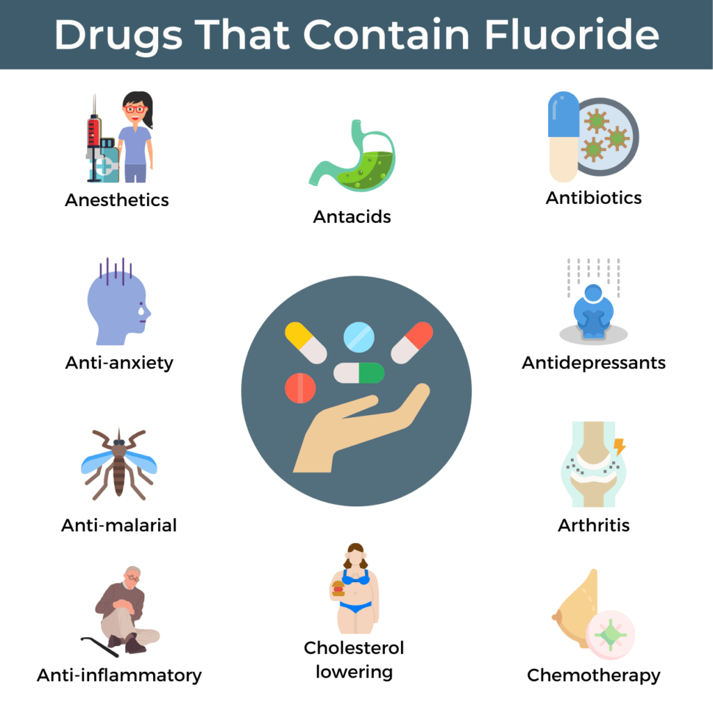 drugs that contain fluoride