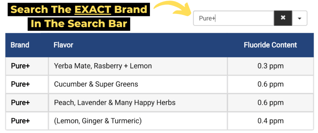 fluoride in kombucha table tip 1: search the exact brand in the search bar