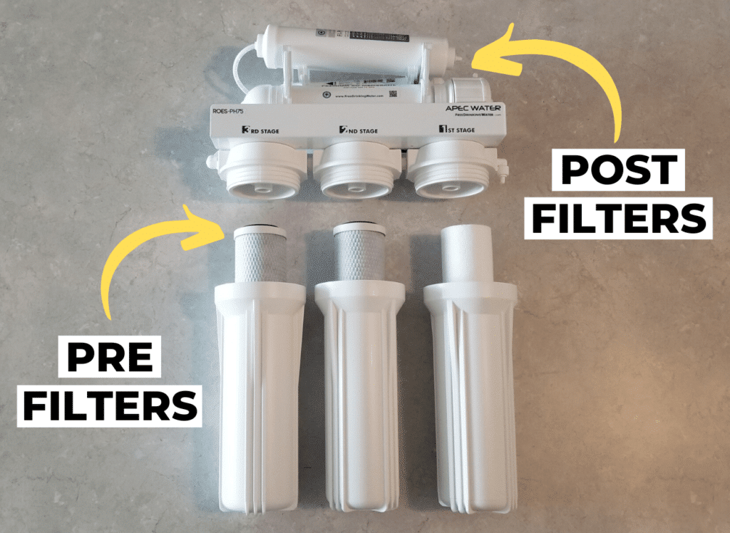 reverse osmosis system, post and pre filters shown