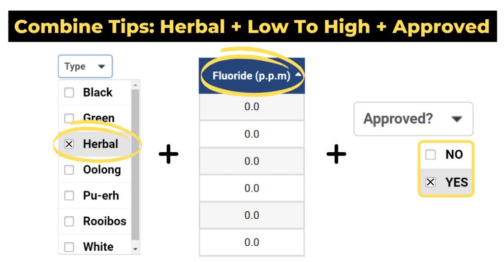 fluoride in tea table tip 5: combine tips