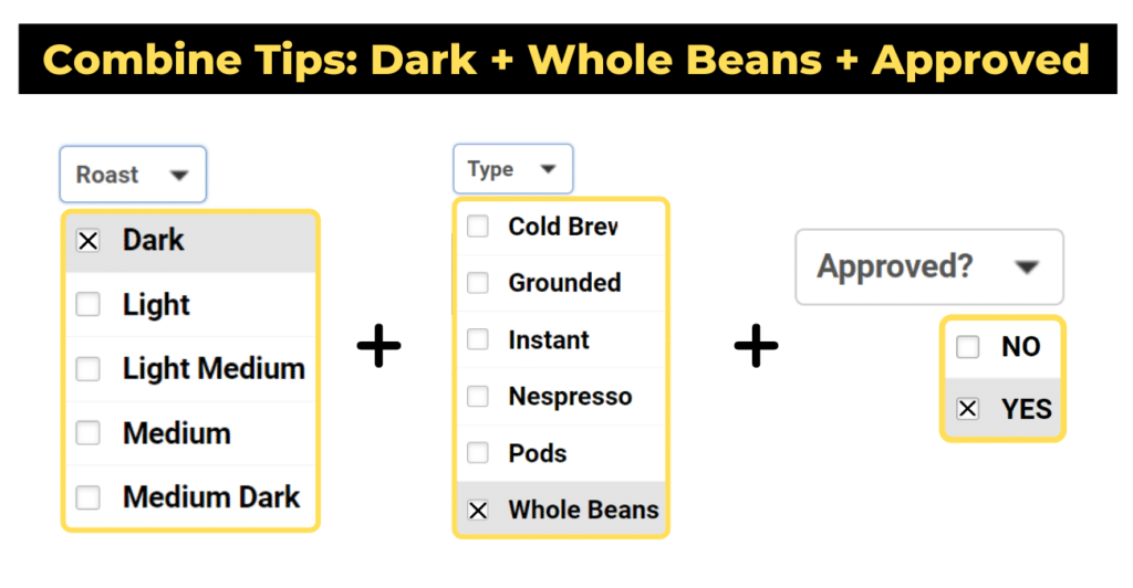 table tip 5: combine tips, dark + whole beans + approved