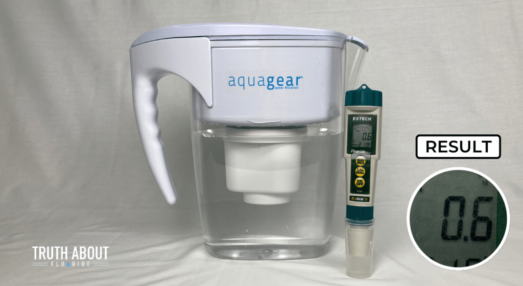 aquagear water filter pitcher tested for fluoride, 0.6 ppm result