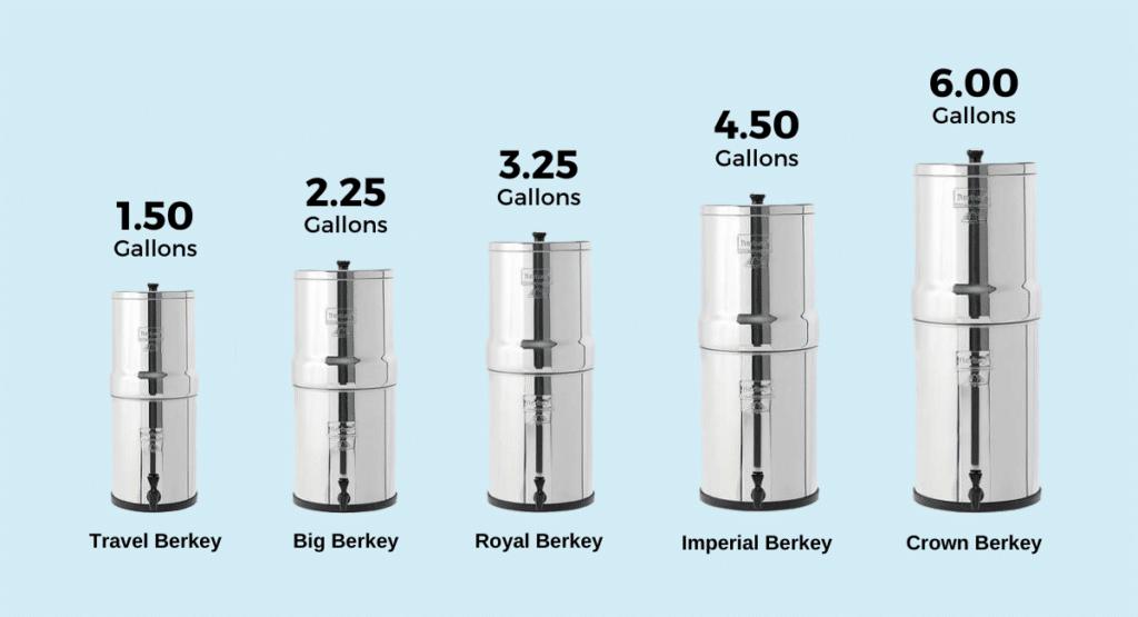 different berkey water filter models