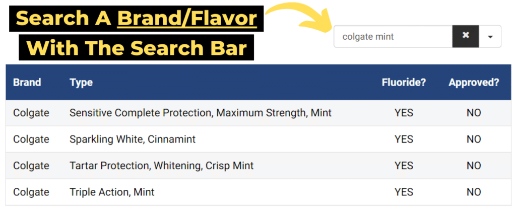 fluoride in toothpaste table tip 1: use the search bar